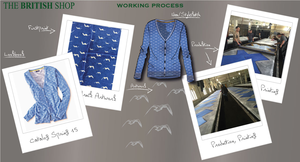 Ladies Cardigan Layout, Catalog photo and production