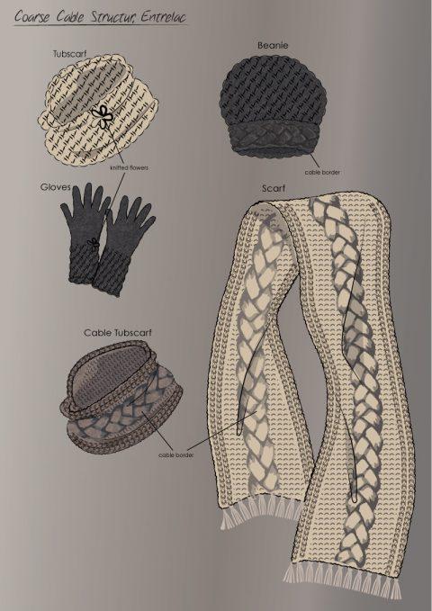 Entwurf von Strick Accessoires